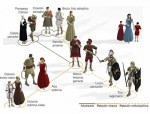 roma e a infografía